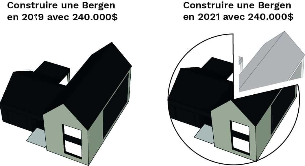 prix auto construction plan de maison bergen